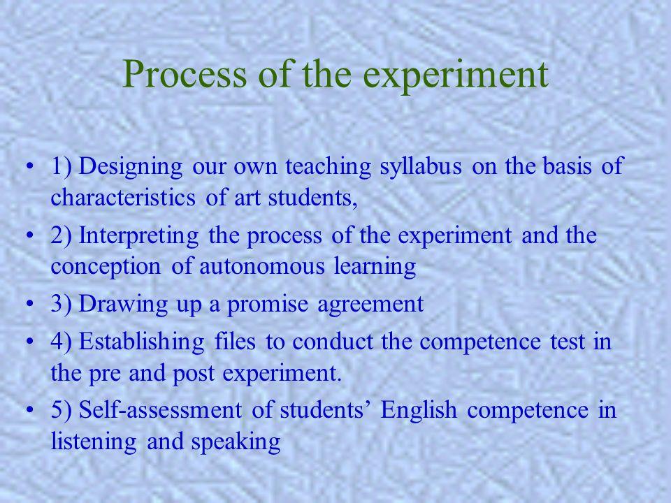 Average in listening(CET4) Participants in experiment (27)Non-participants (75) 46 41