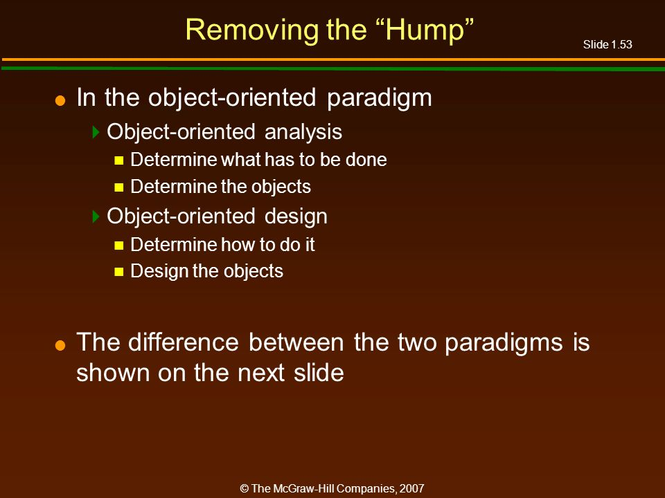 Slide 1.53 © The McGraw-Hill Companies, 2007 Removing the Hump In the object-oriented paradigm Object-oriented analysis Determine what has to be done