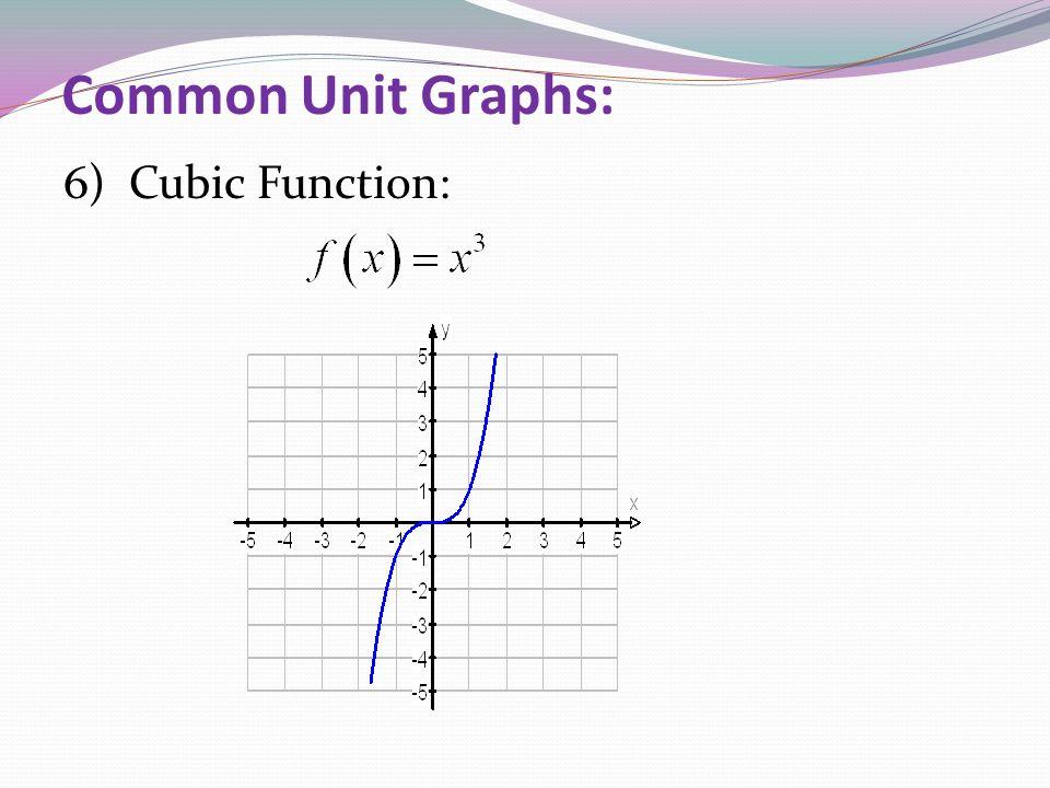 Common Unit Graphs: 6) Cubic Function: