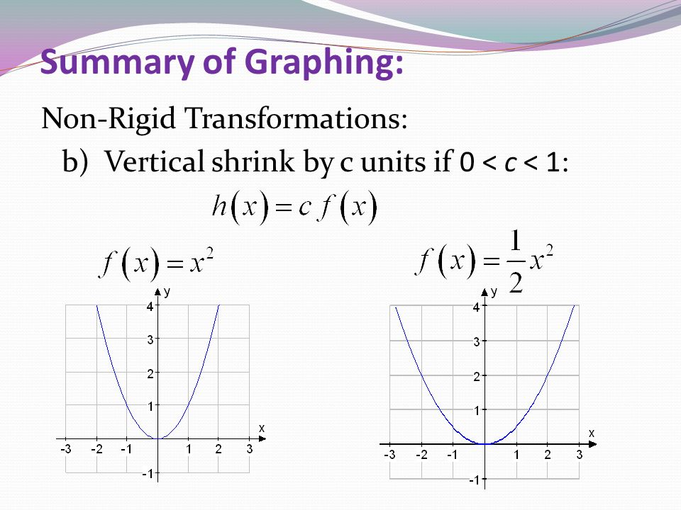 Summary of Graphing: Non-Rigid Transformations: b) Vertical shrink by c units if 0 < c < 1: