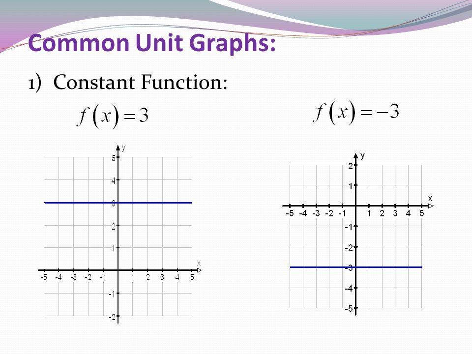 Common Unit Graphs: 1) Constant Function: