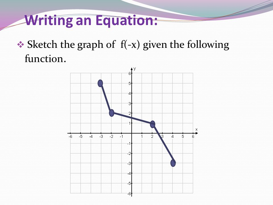 Writing an Equation: Sketch the graph of f(-x) given the following function.