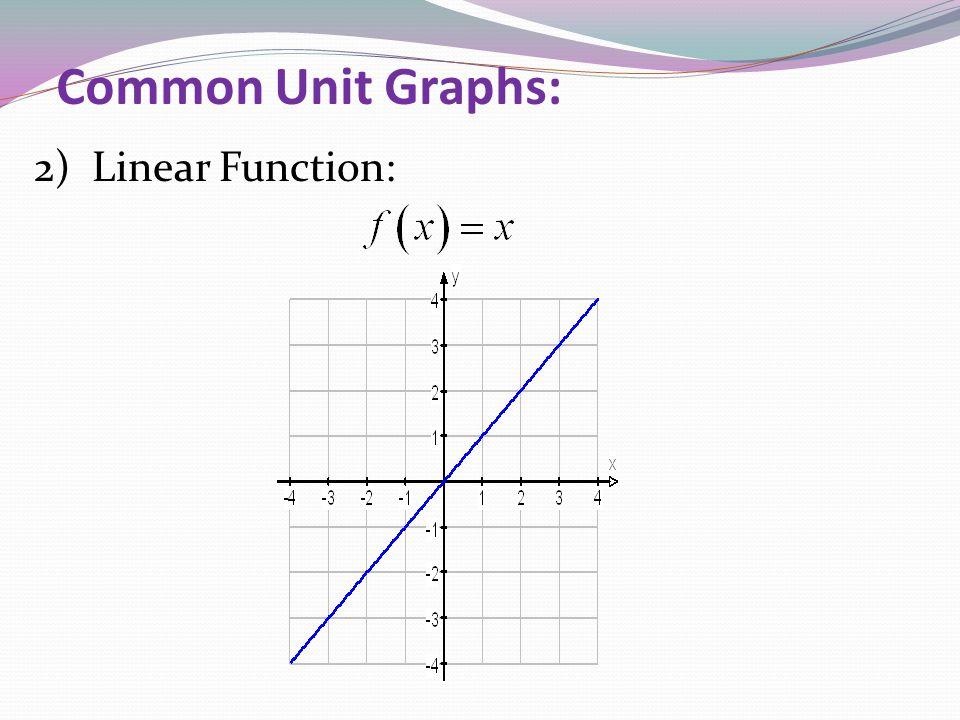 Common Unit Graphs: 2) Linear Function: