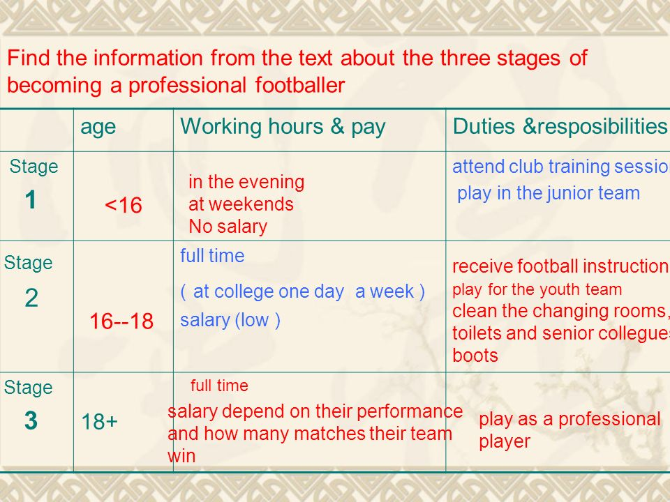 analysing sentence …and this is where the clubs go to assess athletes and stars of the future.