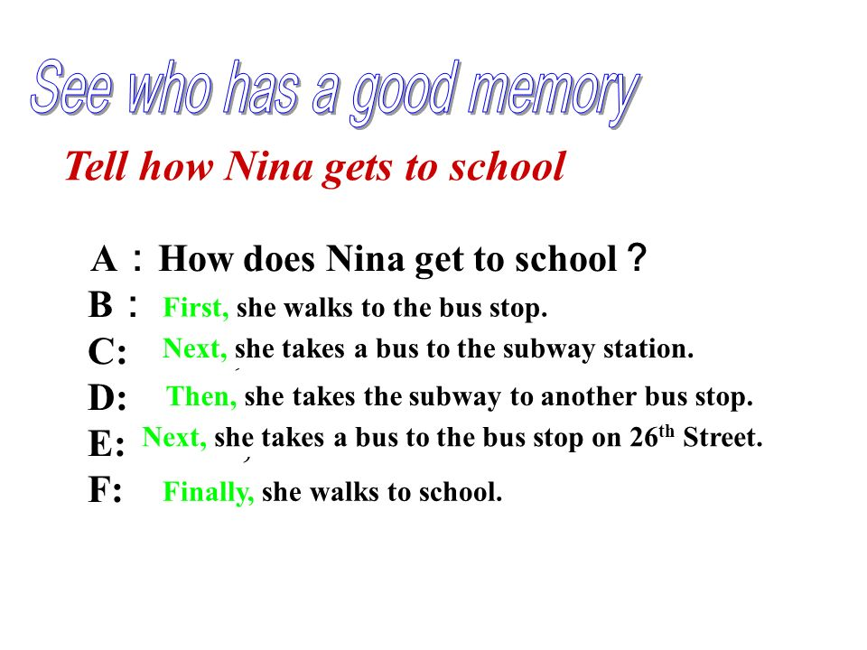 Tell how Nina gets to school A How does Nina get to school B First she … C: Next, she… D: Then, she… E: Next, she… F: Finally, she… First, she walks to the bus stop.