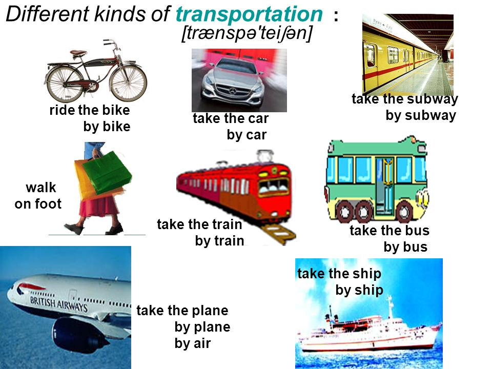 Different kinds of transportation : ride the bike by bike take the car by car take the subway by subway walk on foot take the train by train take the bus by bus take the plane by plane by air take the ship by ship [trænspə tei ʃ ən]