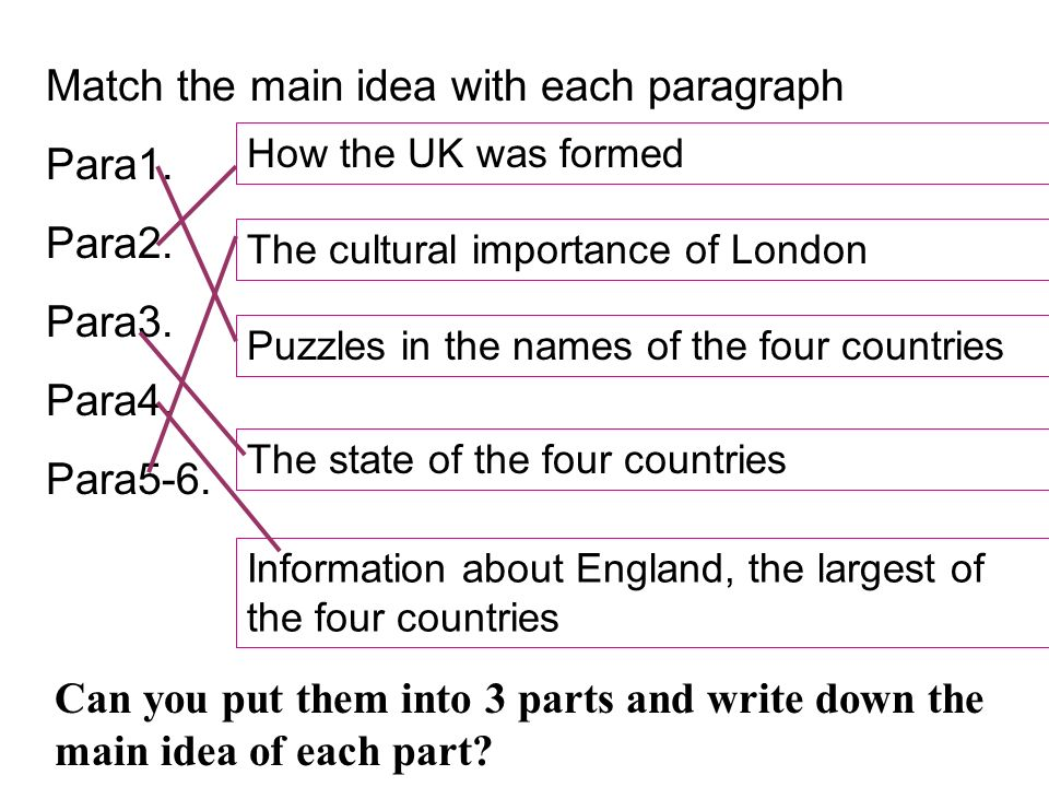 Part 1(1-3): Part 2 (4): Part 4 (5-6 ): what England includes; about Great Britain; the UK.