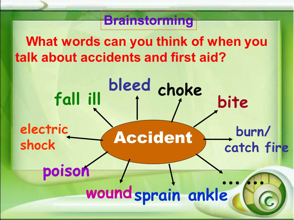 What words can you think of when you talk about accidents and first aid? Brainstorming Accident fall ill bleed choke bite sprain ankle burn/ catch fir