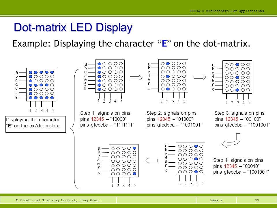 30Week 9© Vocational Training Council, Hong Kong. EEE3410 Microcontroller Applications Example: Displaying the character E on the dot-matrix. Dot-matr