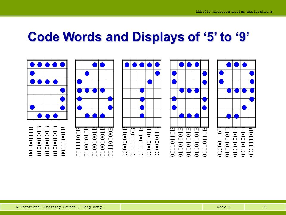 32Week 9© Vocational Training Council, Hong Kong. EEE3410 Microcontroller Applications Code Words and Displays of 5 to 9 00100111B01000101B 00111001B