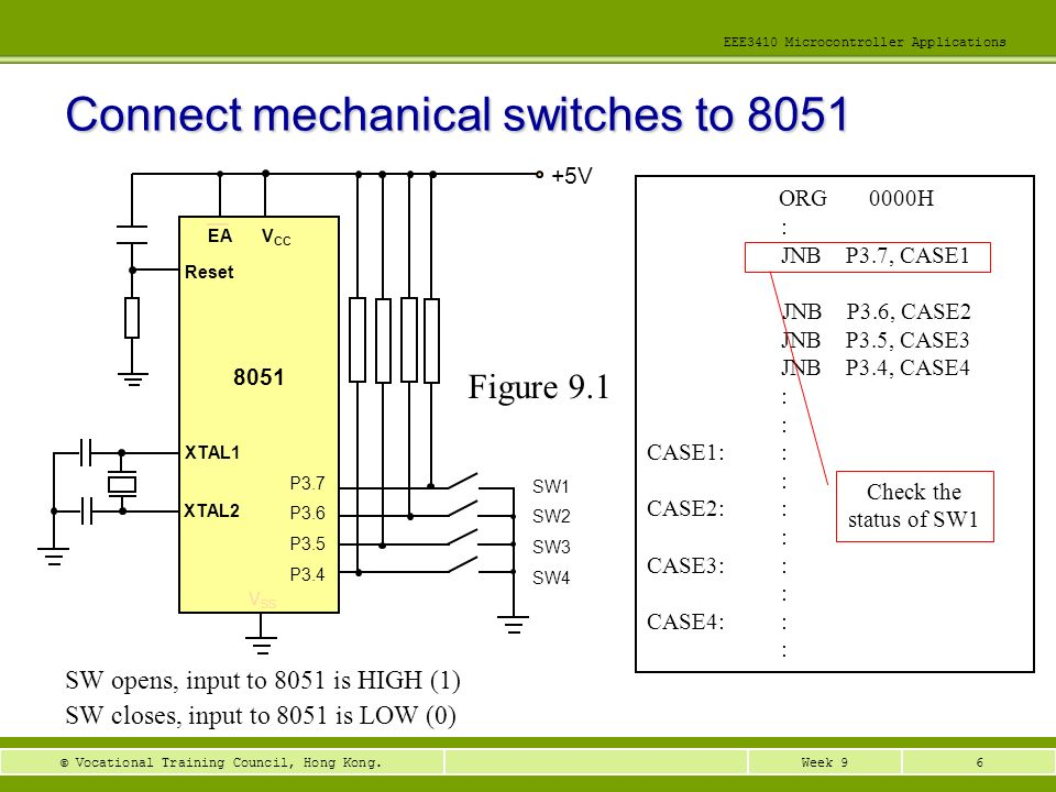 6Week 9© Vocational Training Council, Hong Kong. EEE3410 Microcontroller Applications Connect mechanical switches to 8051 +5V 8051 EA V CC Reset XTAL1