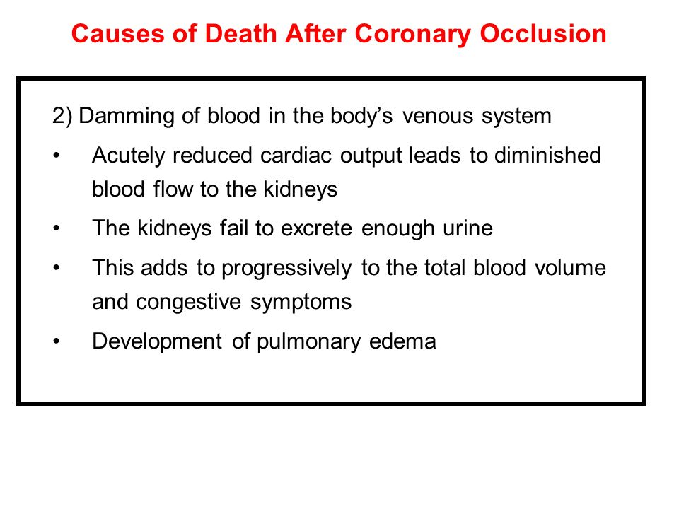 Causes of Death After Coronary Occlusion 2) Damming of blood in the bodys venous system Acutely reduced cardiac output leads to diminished blood flow
