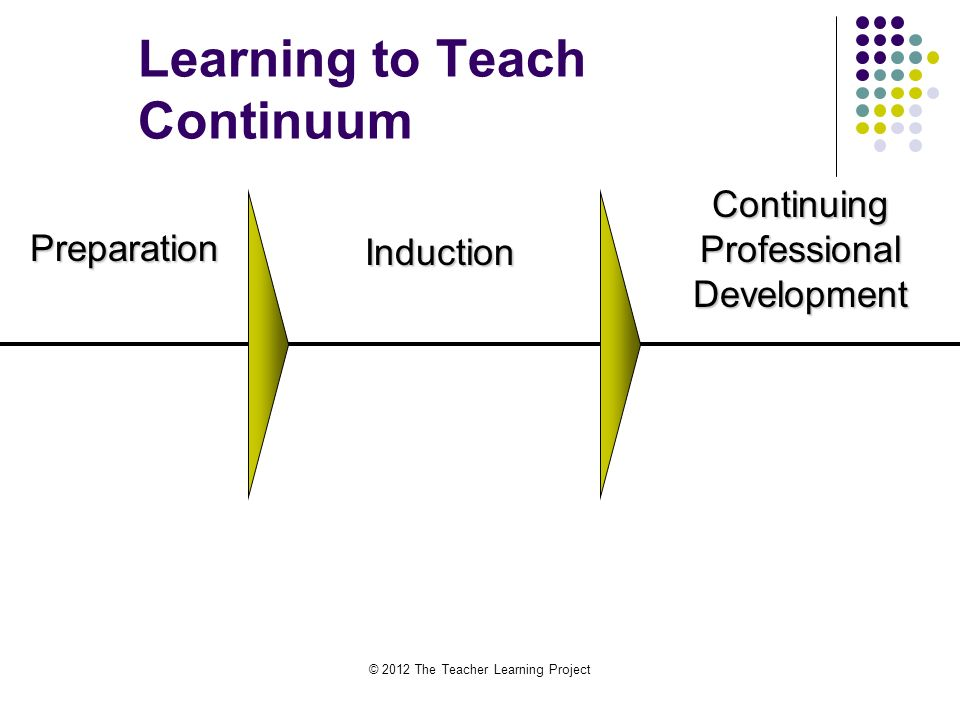 Learning to Teach Continuum Continuing Professional Development PreparationInduction © 2012 The Teacher Learning Project