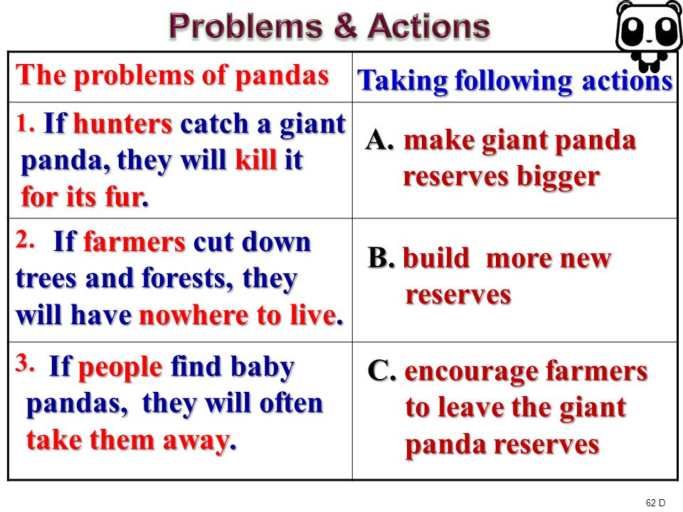 The problems of pandas 1. 2. 3. If hunters catch a giant panda, they will kill it for its fur.