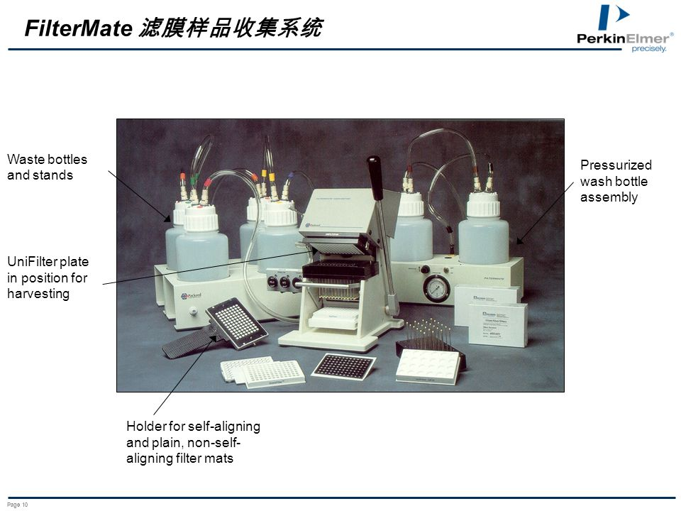 Page 10 FilterMate Waste bottles and stands Pressurized wash bottle assembly UniFilter plate in position for harvesting Holder for self-aligning and p