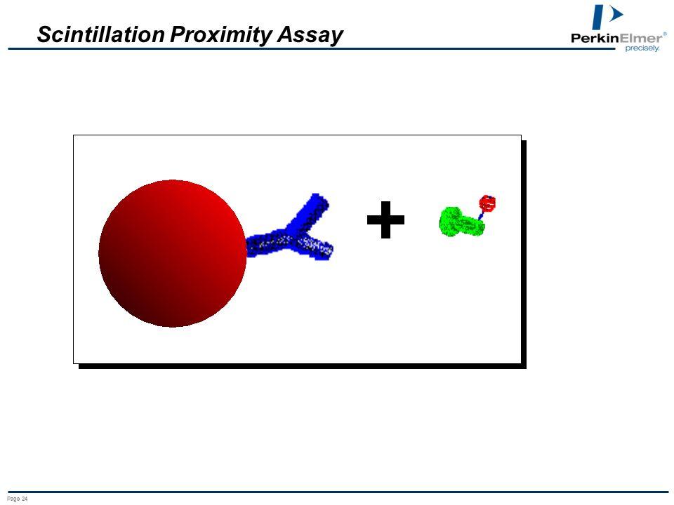 Page 24 Scintillation Proximity Assay
