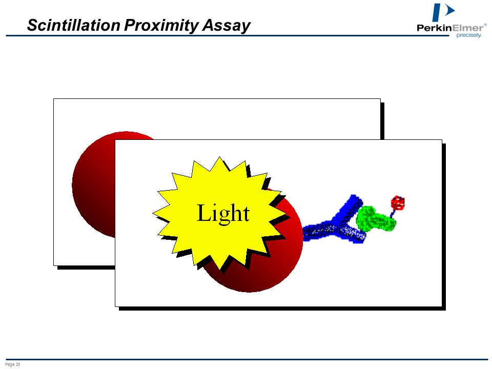 Page 25 Scintillation Proximity Assay