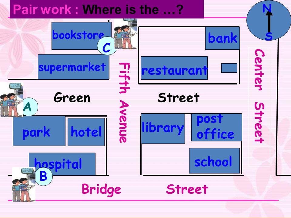 school park hotel bank restaurant supermarket post office library bookstore Green Street Bridge Street Fifth Avenue Center Street hospital A B C S N P