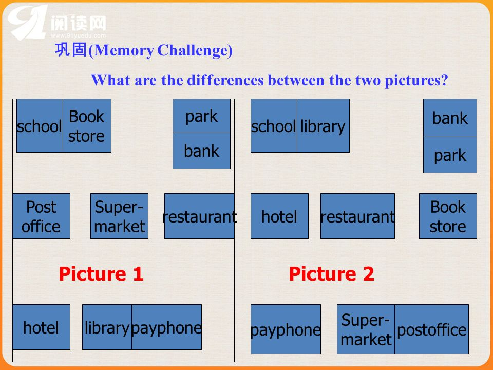 (Memory Challenge) What are the differences between the two pictures? school Book store park bank Post office Super- market restaurant hotellibrarypay
