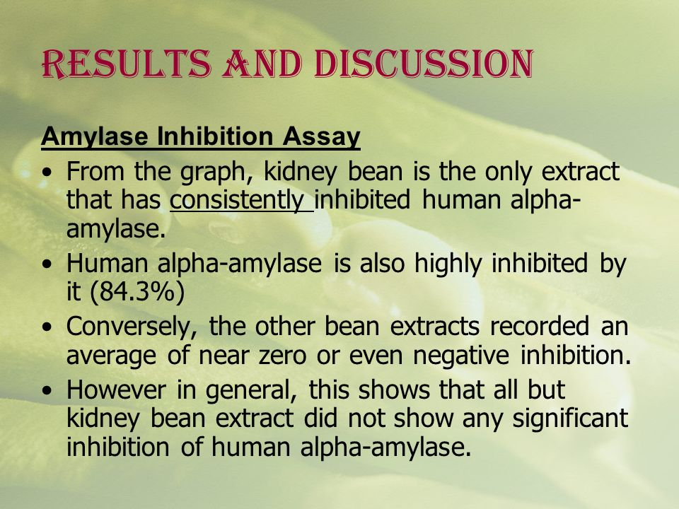 RESULTS AND DISCUSSION Amylase Inhibition Assay From the graph, kidney bean is the only extract that has consistently inhibited human alpha- amylase.