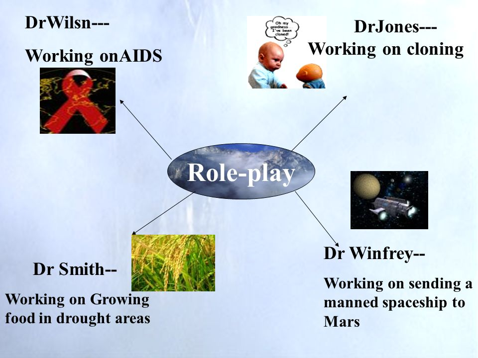 Role-play DrWilsn--- Working onAIDS Dr Winfrey-- Working on sending a manned spaceship to Mars Dr Smith-- Working on Growing food in drought areas DrJ