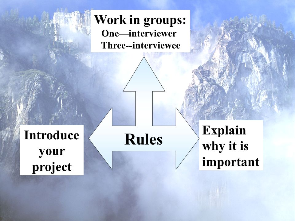 Introduce your project Explain why it is important Work in groups: Oneinterviewer Three--interviewee Rules