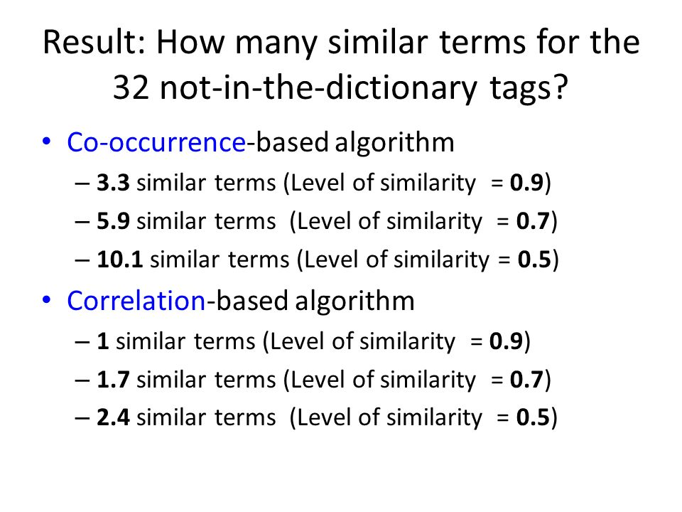 Result: How many similar terms for the 32 not-in-the-dictionary tags.
