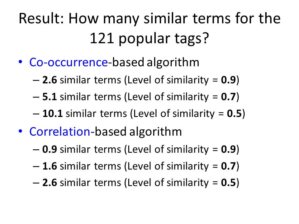 Result: How many similar terms for the 121 popular tags.