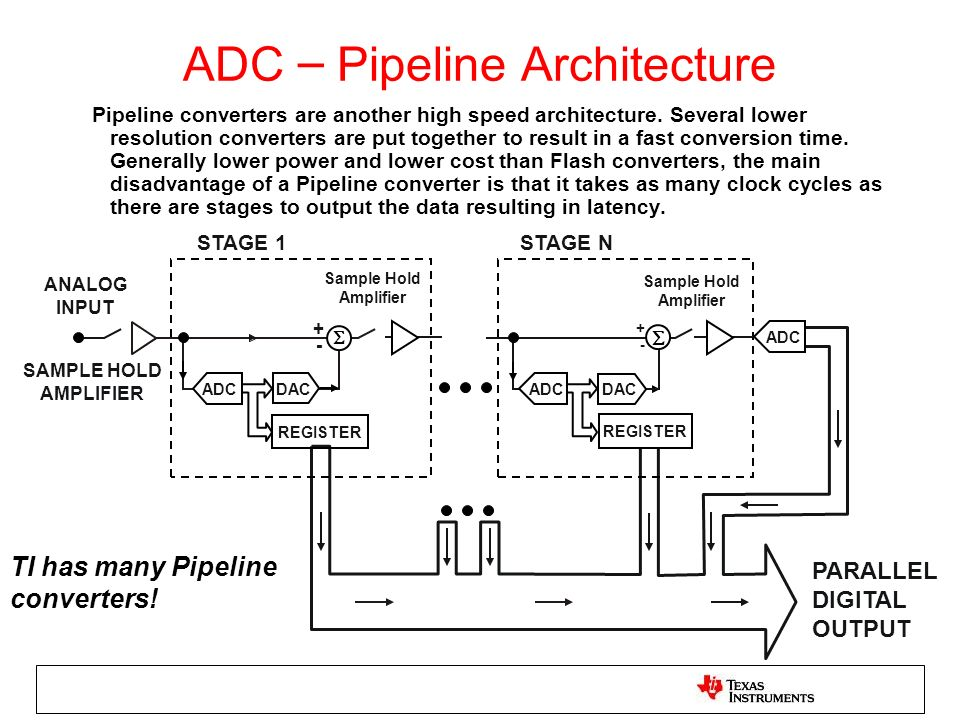 ADC – Pipeline Architecture Pipeline converters are another high speed architecture. Several lower resolution converters are put together to result in