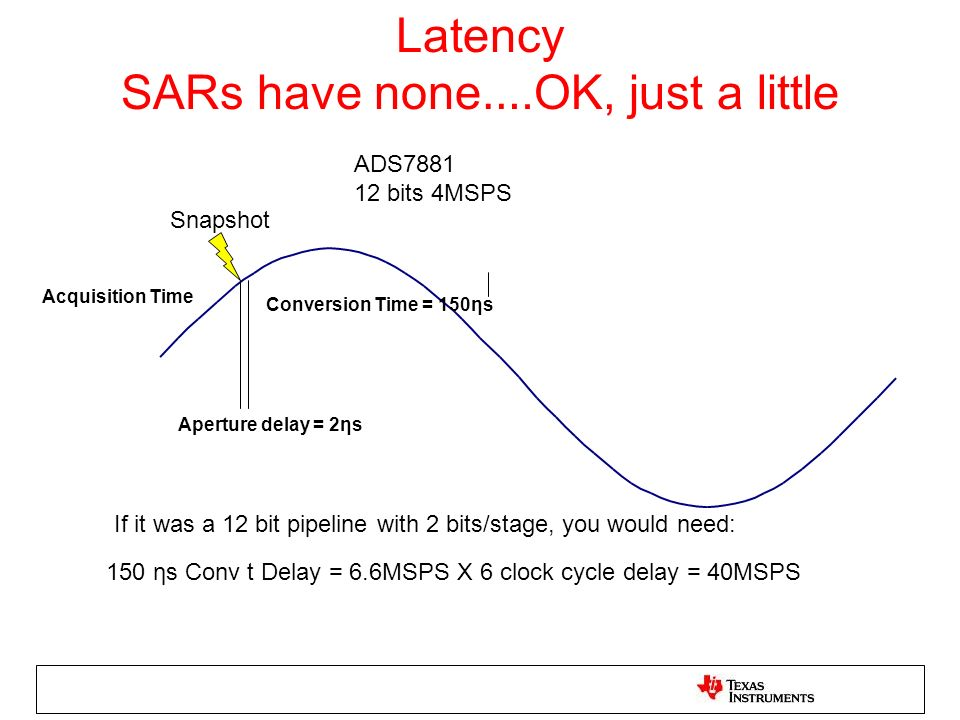 Latency SARs have none ….OK, just a little Aperture delay = 2ηs Conversion Time = 150ηs Acquisition Time ADS7881 12 bits 4MSPS If it was a 12 bit pipe