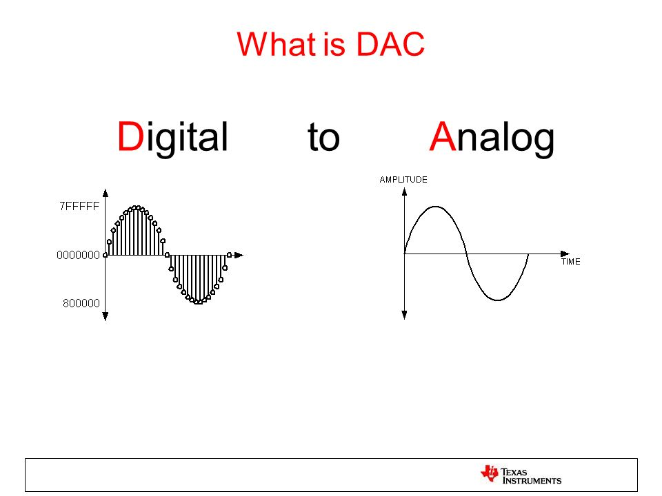 ADC/DAC Basic –Sampling Theory –ADC Architectures Delta-Sigma SAR Pipeline Flash –DAC Architectures R-2R String