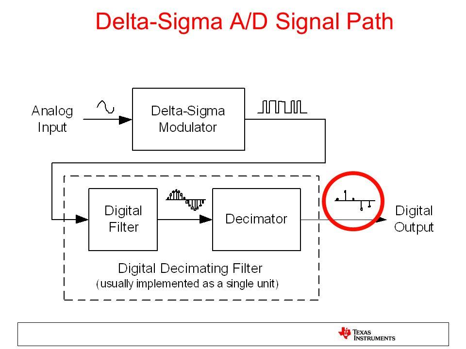Delta-Sigma A/D Signal Path