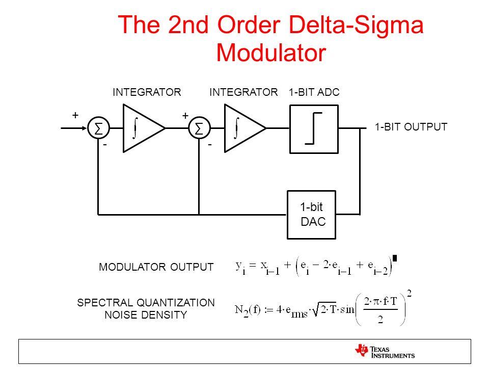 The 2nd Order Delta-Sigma Modulator - + 1-bit DAC 1-BIT ADCINTEGRATOR 1-BIT OUTPUT - + INTEGRATOR SPECTRAL QUANTIZATION NOISE DENSITY MODULATOR OUTPUT