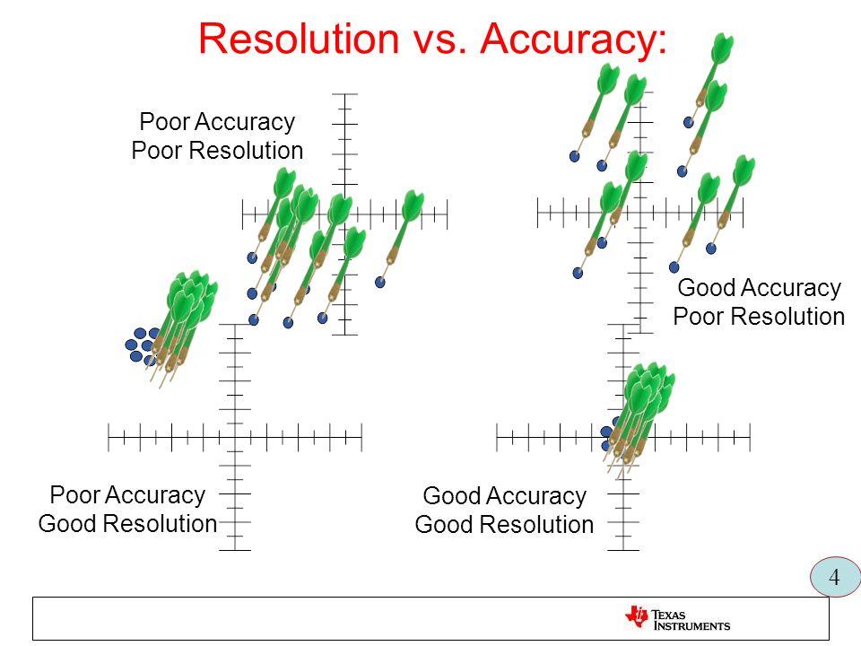 Resolution vs. Accuracy: 4 Good Accuracy Poor Resolution Poor Accuracy Poor Resolution Poor Accuracy Good Resolution Good Accuracy Good Resolution