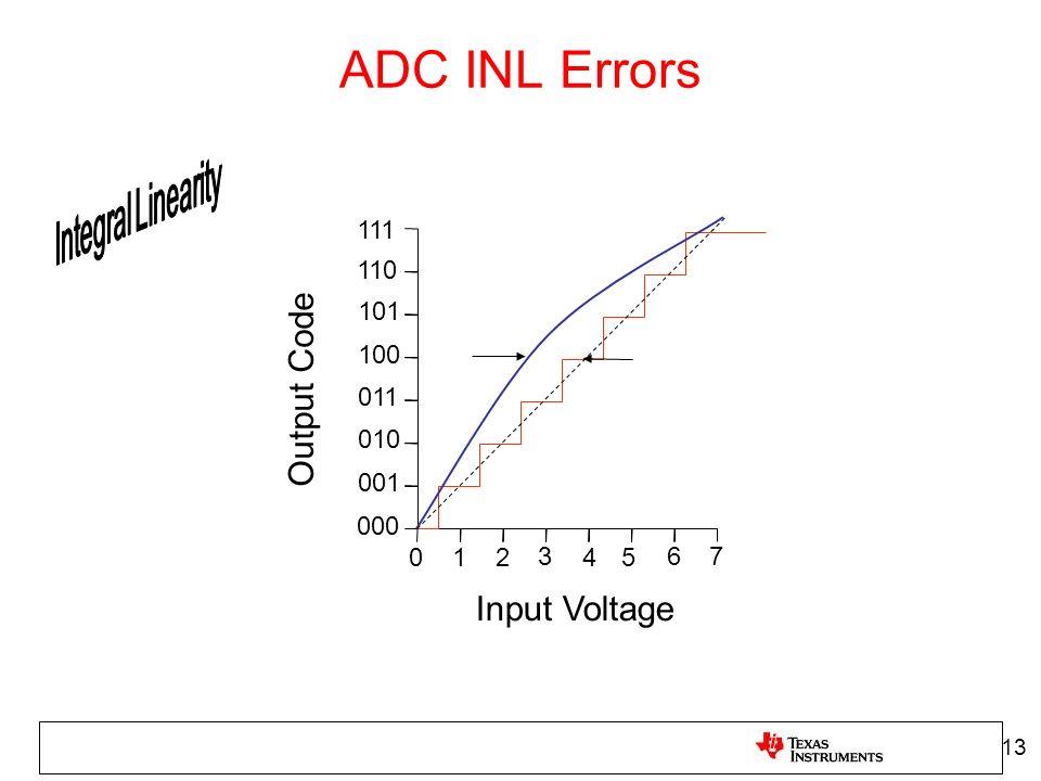 111 110 101 100 011 010 001 000 01 2 3 45 6 7 Output Code Input Voltage ADC INL Errors 13