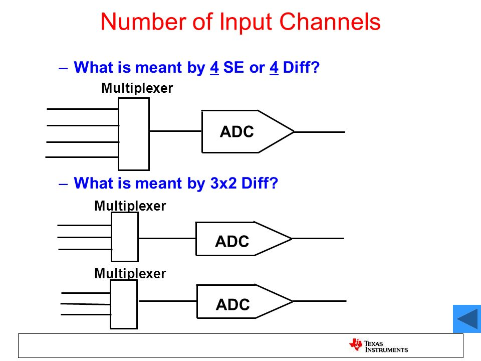 –What is meant by 4 SE or 4 Diff? –What is meant by 3x2 Diff? Number of Input Channels Multiplexer ADC Multiplexer ADC