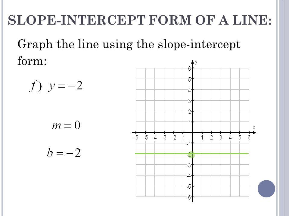 SLOPE-INTERCEPT FORM OF A LINE: Graph the line using the slope-intercept form: