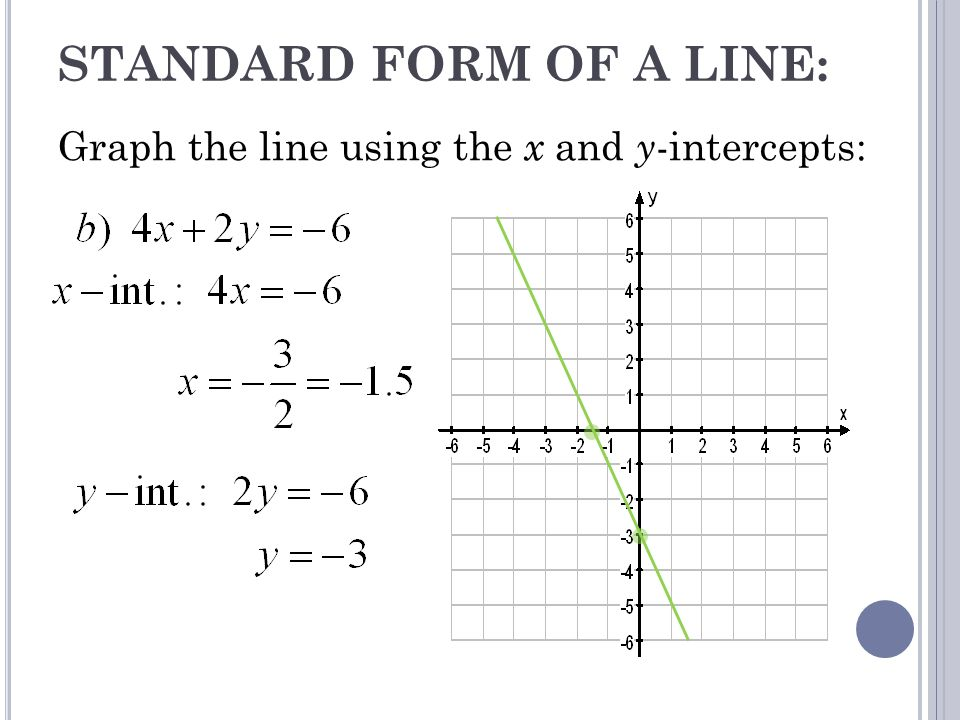 STANDARD FORM OF A LINE: Graph the line using the x and y -intercepts: