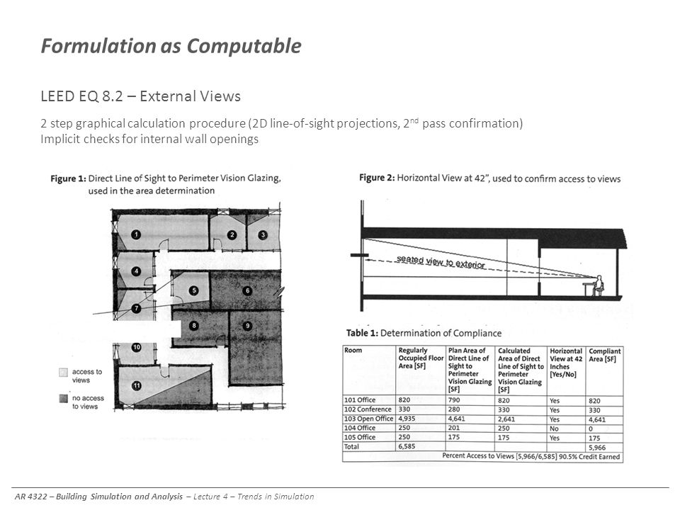 Formulation as Computable LEED EQ 8.2 – External Views 2 step graphical calculation procedure (2D line-of-sight projections, 2 nd pass confirmation) I