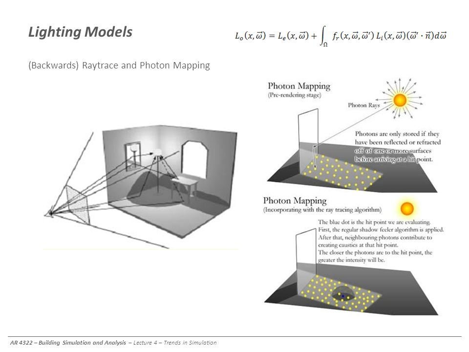 Lighting Models (Backwards) Raytrace and Photon Mapping AR 4322 – Building Simulation and Analysis – Lecture 4 – Trends in Simulation