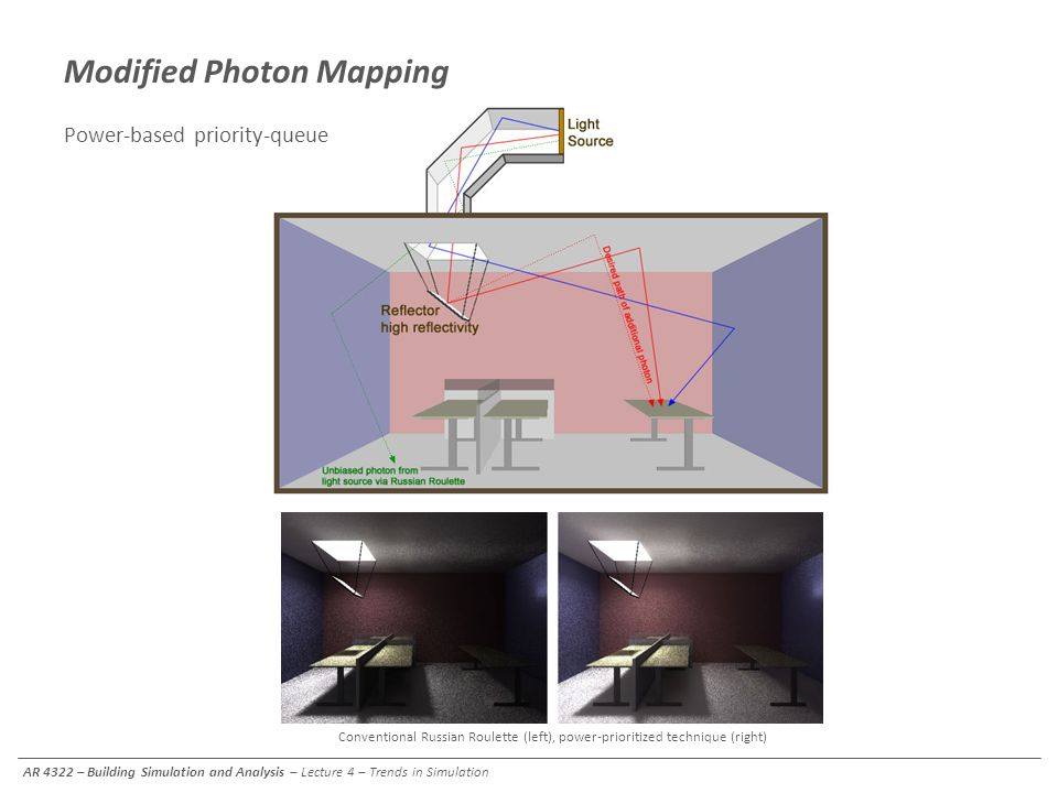 AR 4322 – Building Simulation and Analysis – Lecture 4 – Trends in Simulation Modified Photon Mapping Power-based priority-queue Conventional Russian
