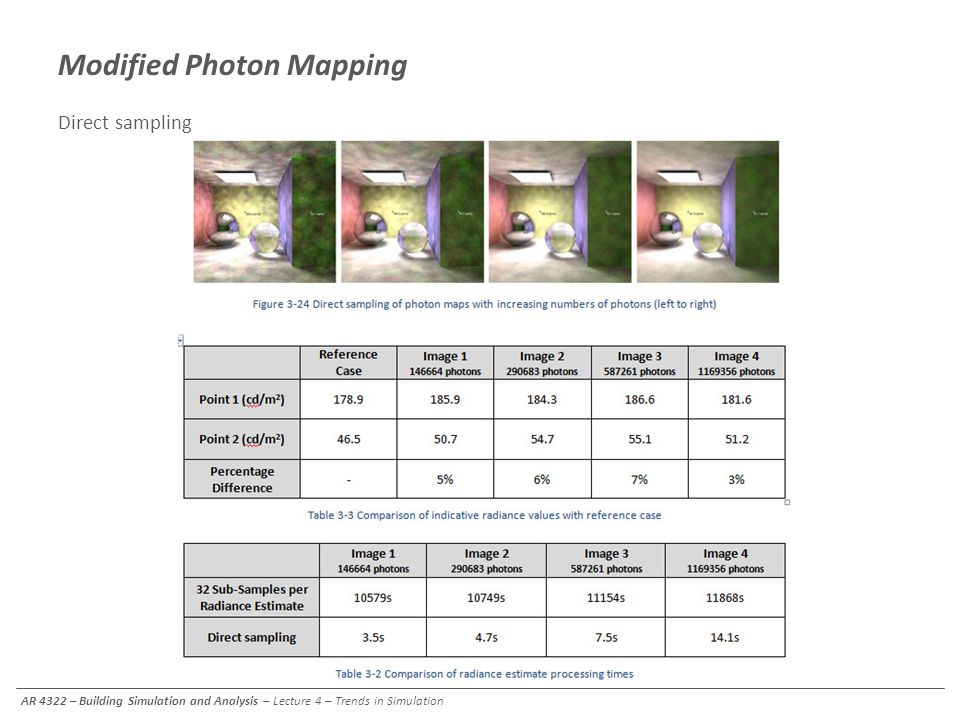 AR 4322 – Building Simulation and Analysis – Lecture 4 – Trends in Simulation Modified Photon Mapping Direct sampling