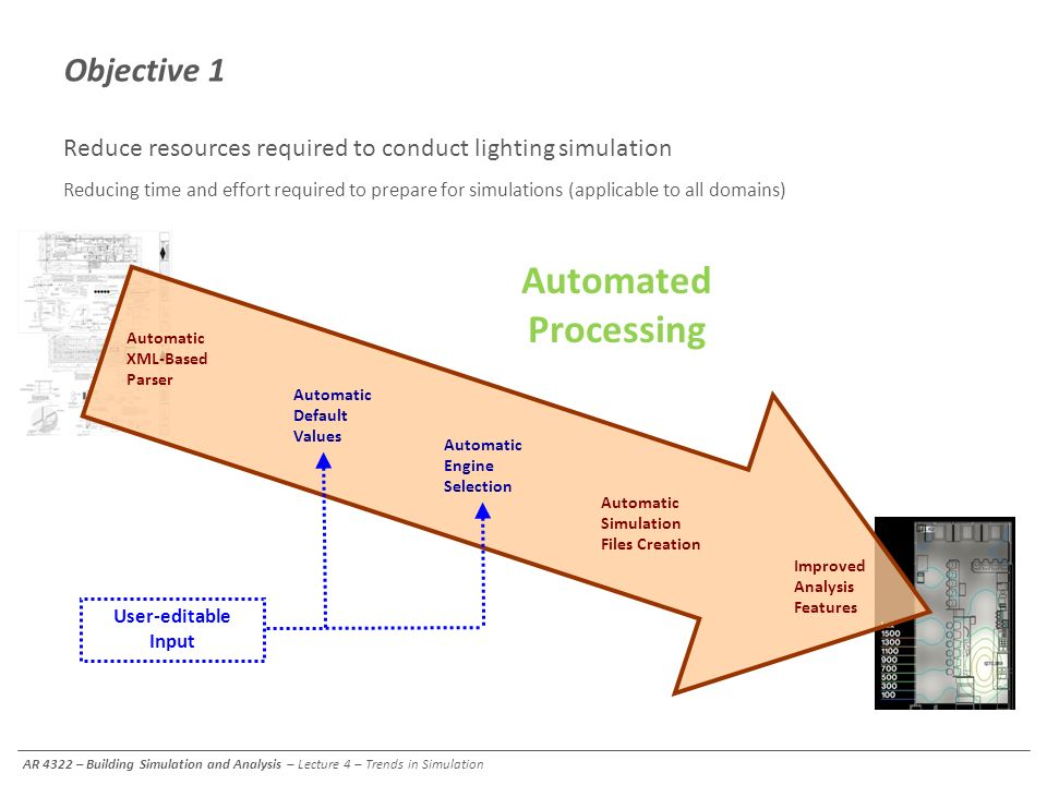Objective 1 Reduce resources required to conduct lighting simulation Reducing time and effort required to prepare for simulations (applicable to all d