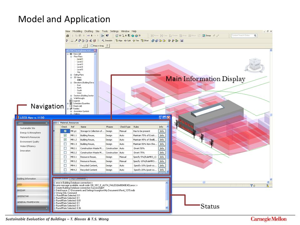 Model and Application Main Information Display Navigation Status Sustainable Evaluation of Buildings – T. Biswas & T.S. Wang