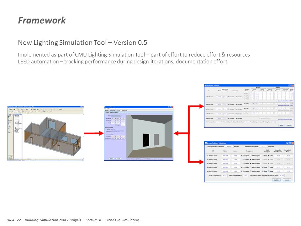Framework New Lighting Simulation Tool – Version 0.5 Implemented as part of CMU Lighting Simulation Tool – part of effort to reduce effort & resources