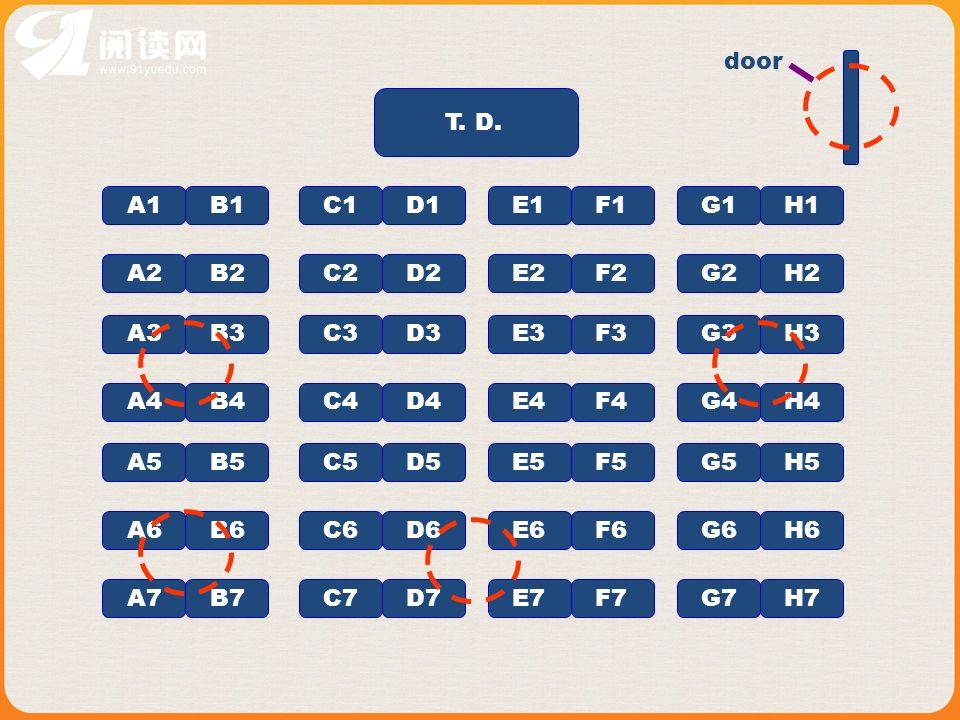 A1 A2 A3 A4 A5 A6 A7 B1 B2 B3 B4 B5 B6 B7 C1 C2 C3 C4 C5 C6 C7 D1 D2 D3 D4 D5 D6 D7 E1 E2 E3 E4 E5 E6 E7 F1 F2 F3 F4 F5 F6 F7 G1 G3 G4 G5 G6 G7 G2 H1 H3 H4 H5 H6 H2 H7 T.