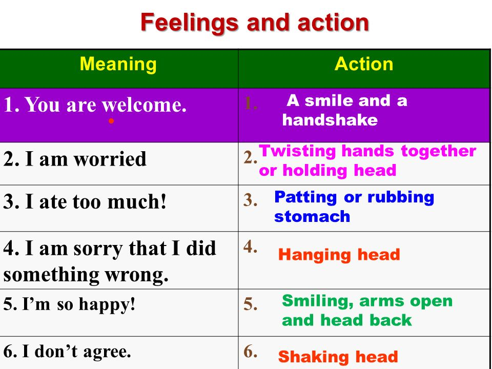 Body Language is a form of non-verbal communication.