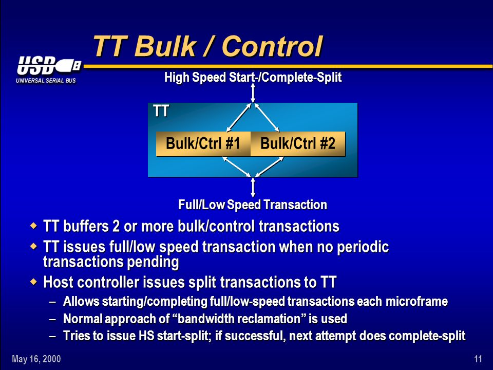 May 16, 200011 TT Bulk / Control w TT buffers 2 or more bulk/control transactions w TT issues full/low speed transaction when no periodic transactions