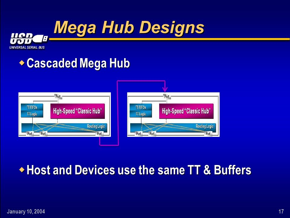 January 10, 200417 Mega Hub Designs w Cascaded Mega Hub w Host and Devices use the same TT & Buffers