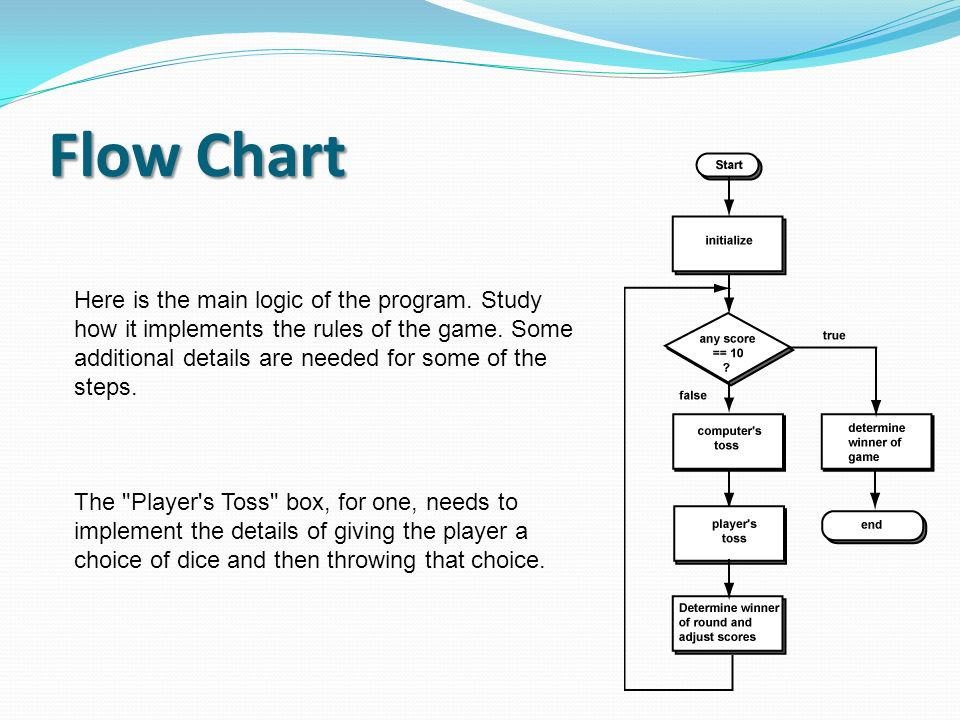 Flow Chart Here is the main logic of the program. Study how it implements the rules of the game. Some additional details are needed for some of the st